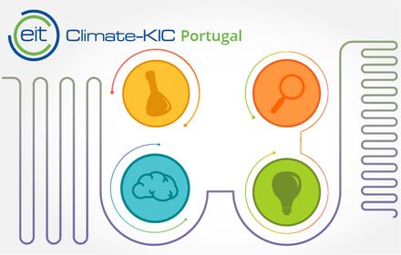 """Lançamento da """"Climate KIC Portugal"""""""