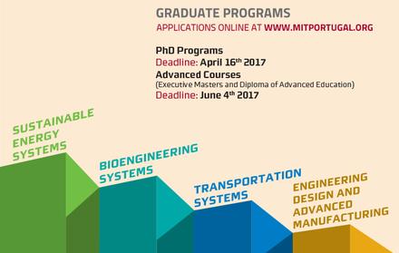 Candidaturas para Programas de Doutoramento MIT Portugal 2017/18