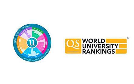 rankings2020